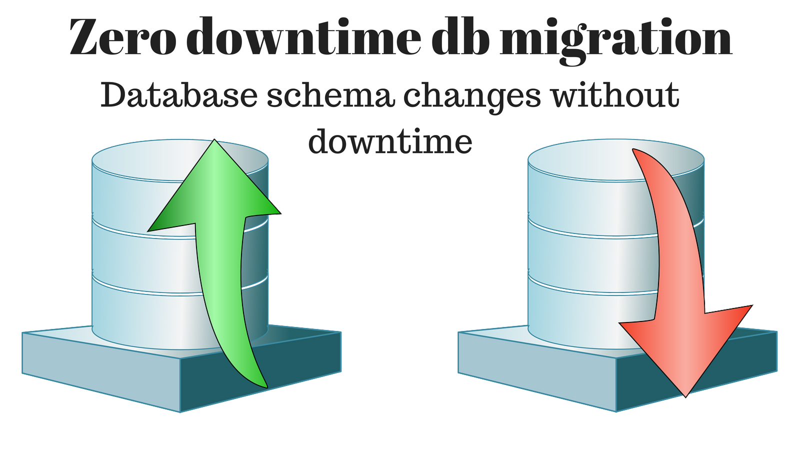 How to do a zero downtime database