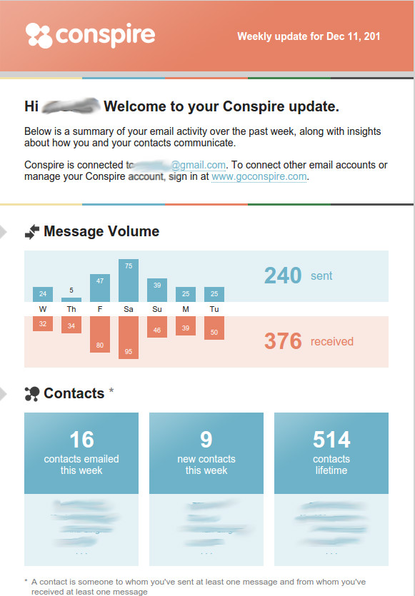 Email reports with conspire